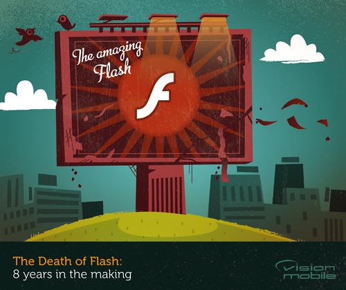 VM_Flash