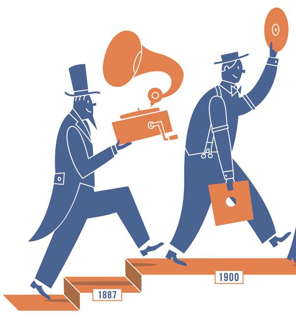 music-industry-1-600