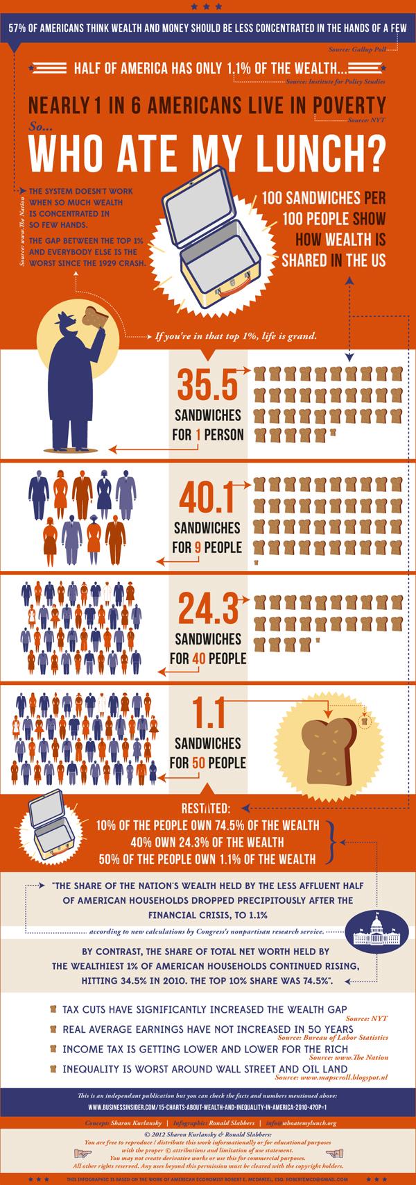 WAML-infographic-600