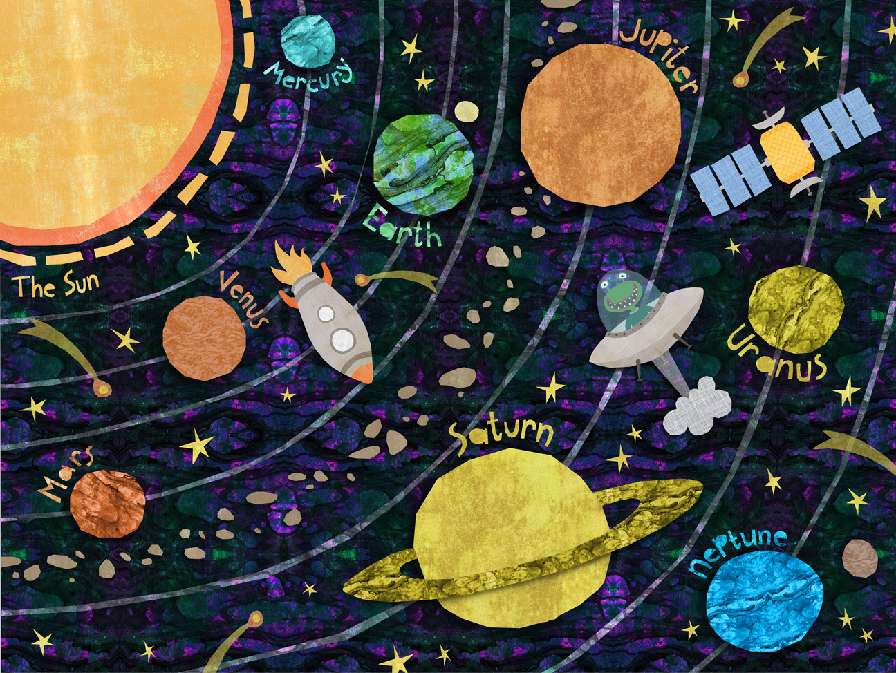 solar system wall painting pinterest - photo #27